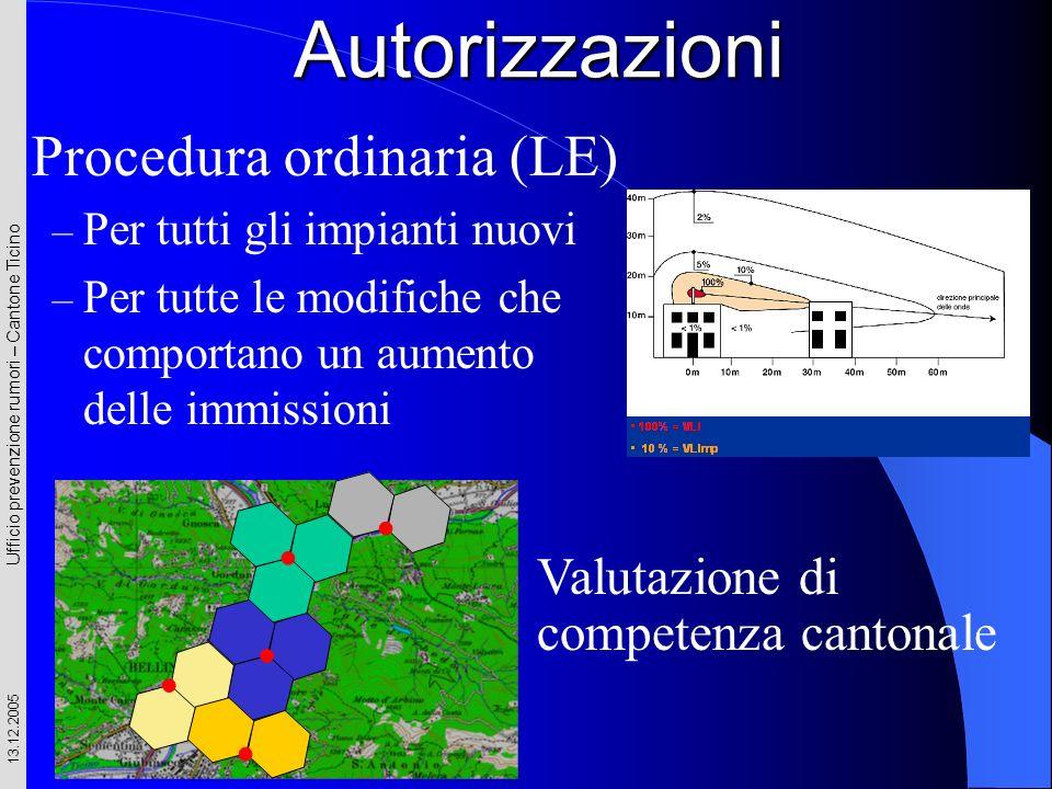 Ufficio prevenzione rumori – Cantone Ticino 13.12.2005 Autorizzazioni Procedura ordinaria (LE) – Per tutti gli impianti nuovi – Per tutte le modifiche