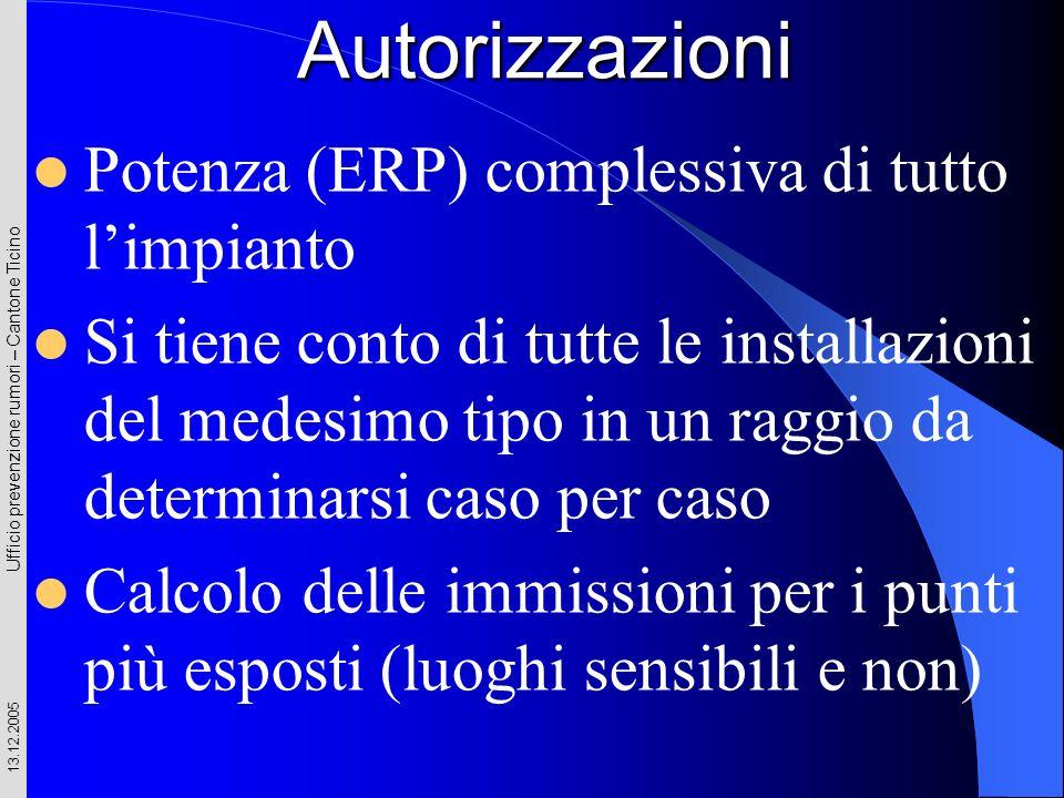 Ufficio prevenzione rumori – Cantone Ticino 13.12.2005 Potenza (ERP) complessiva di tutto limpianto Si tiene conto di tutte le installazioni del medes