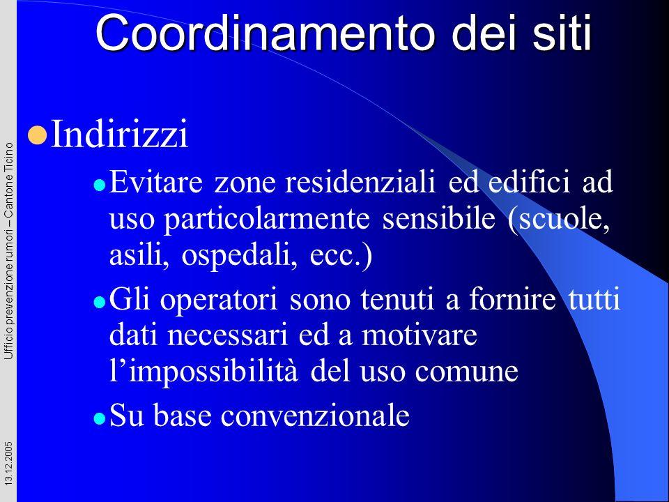 Ufficio prevenzione rumori – Cantone Ticino 13.12.2005 Indirizzi Evitare zone residenziali ed edifici ad uso particolarmente sensibile (scuole, asili,