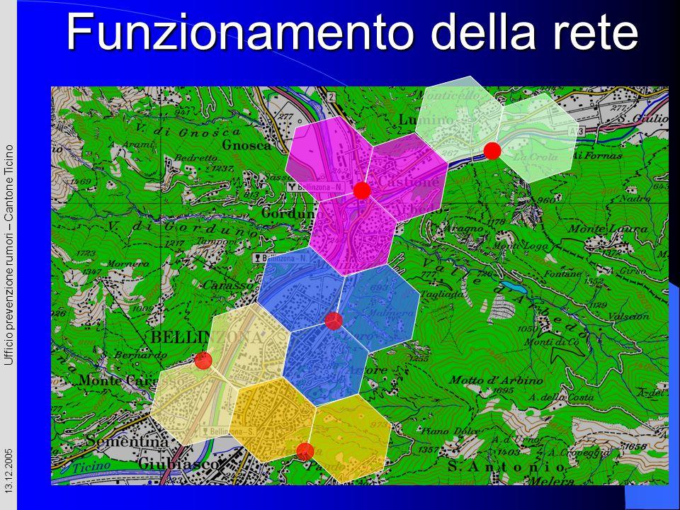 Ufficio prevenzione rumori – Cantone Ticino 13.12.2005 Funzionamento della rete