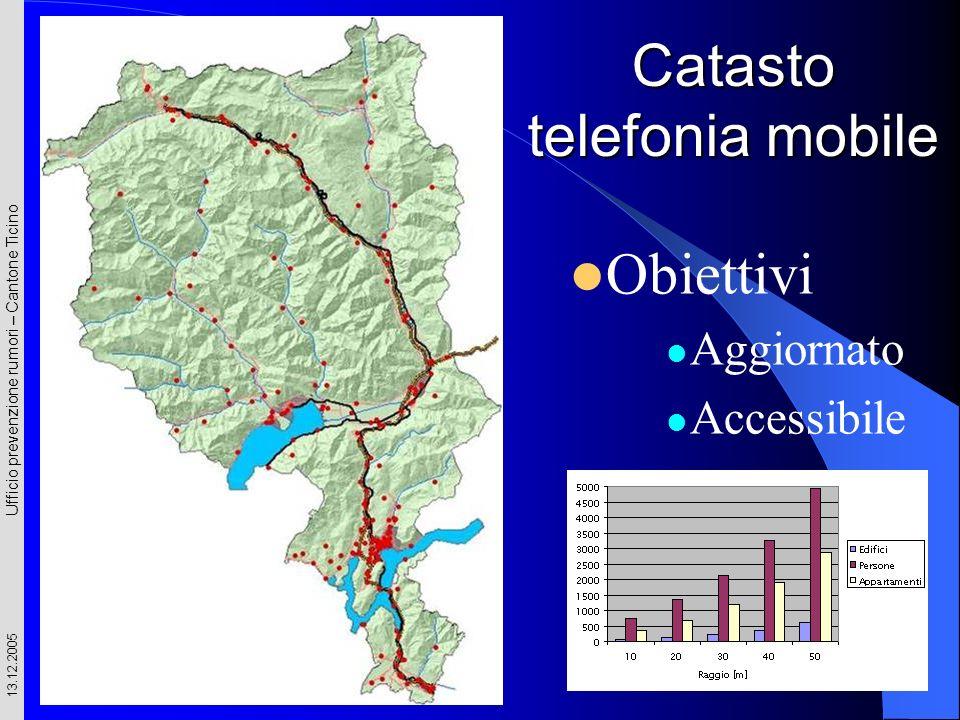 Ufficio prevenzione rumori – Cantone Ticino 13.12.2005 Catasto telefonia mobile Obiettivi Aggiornato Accessibile