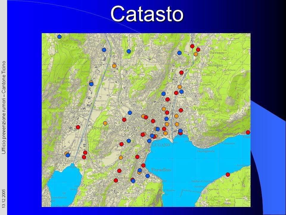 Ufficio prevenzione rumori – Cantone Ticino 13.12.2005 Catasto
