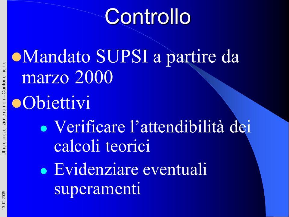 Ufficio prevenzione rumori – Cantone Ticino 13.12.2005 Mandato SUPSI a partire da marzo 2000 Obiettivi Verificare lattendibilità dei calcoli teorici E