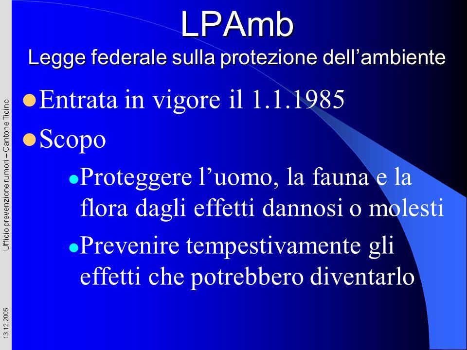 Ufficio prevenzione rumori – Cantone Ticino 13.12.2005 LPAmb Legge federale sulla protezione dellambiente Entrata in vigore il 1.1.1985 Scopo Protegge