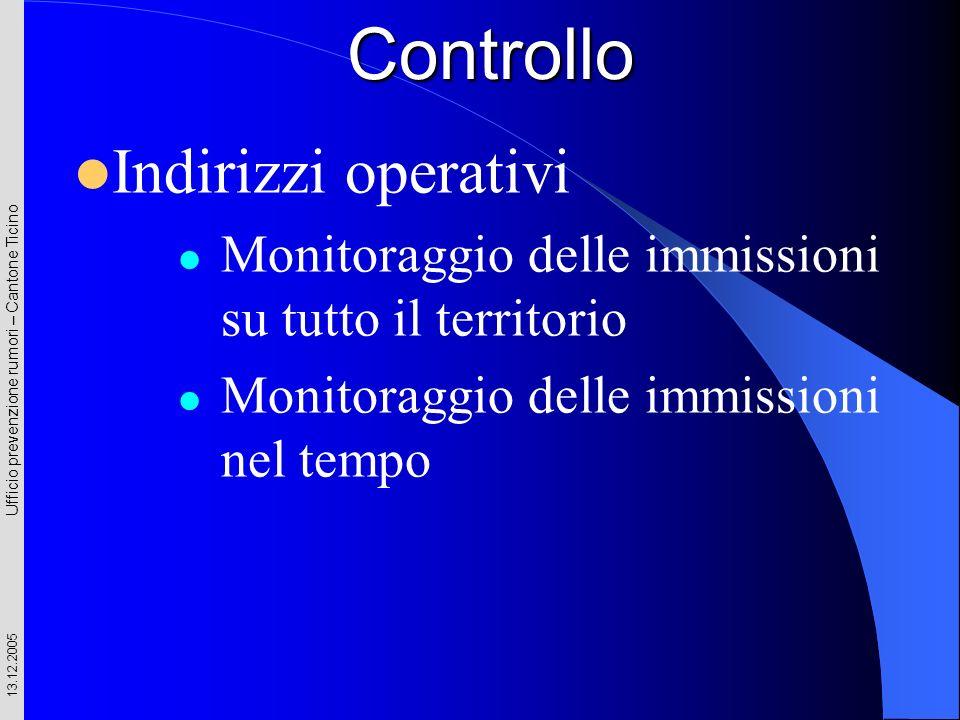 Ufficio prevenzione rumori – Cantone Ticino 13.12.2005 Indirizzi operativi Monitoraggio delle immissioni su tutto il territorio Monitoraggio delle imm