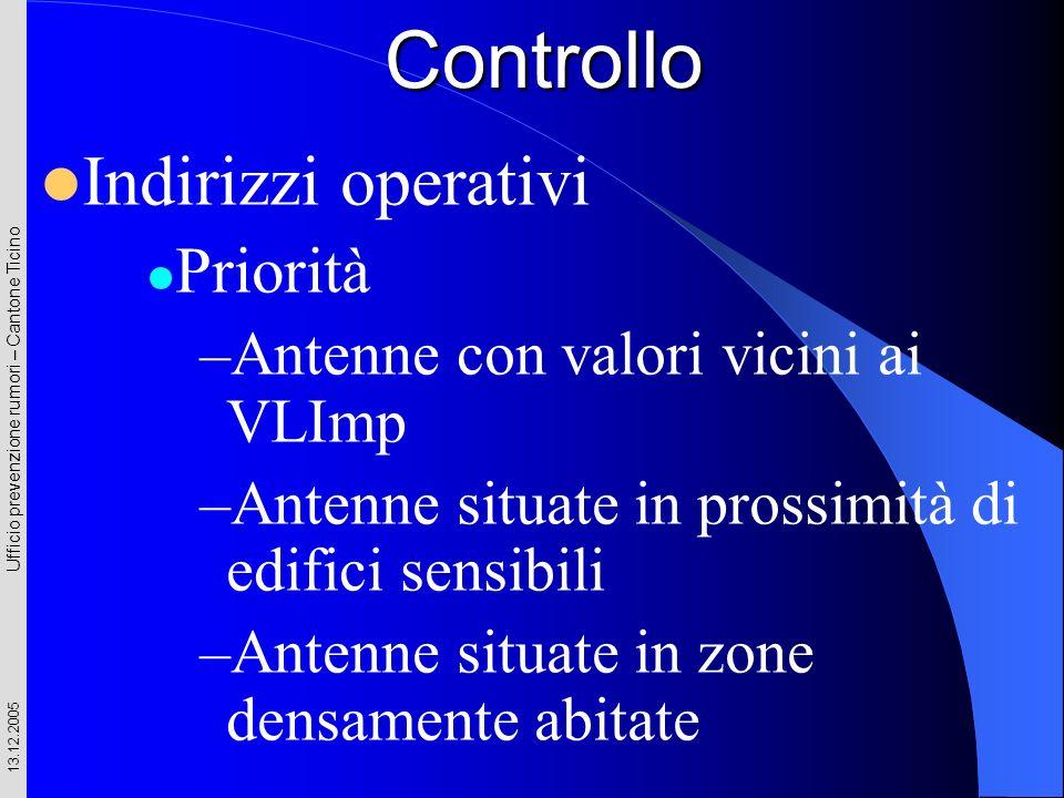 Ufficio prevenzione rumori – Cantone Ticino 13.12.2005 Indirizzi operativi Priorità –Antenne con valori vicini ai VLImp –Antenne situate in prossimità