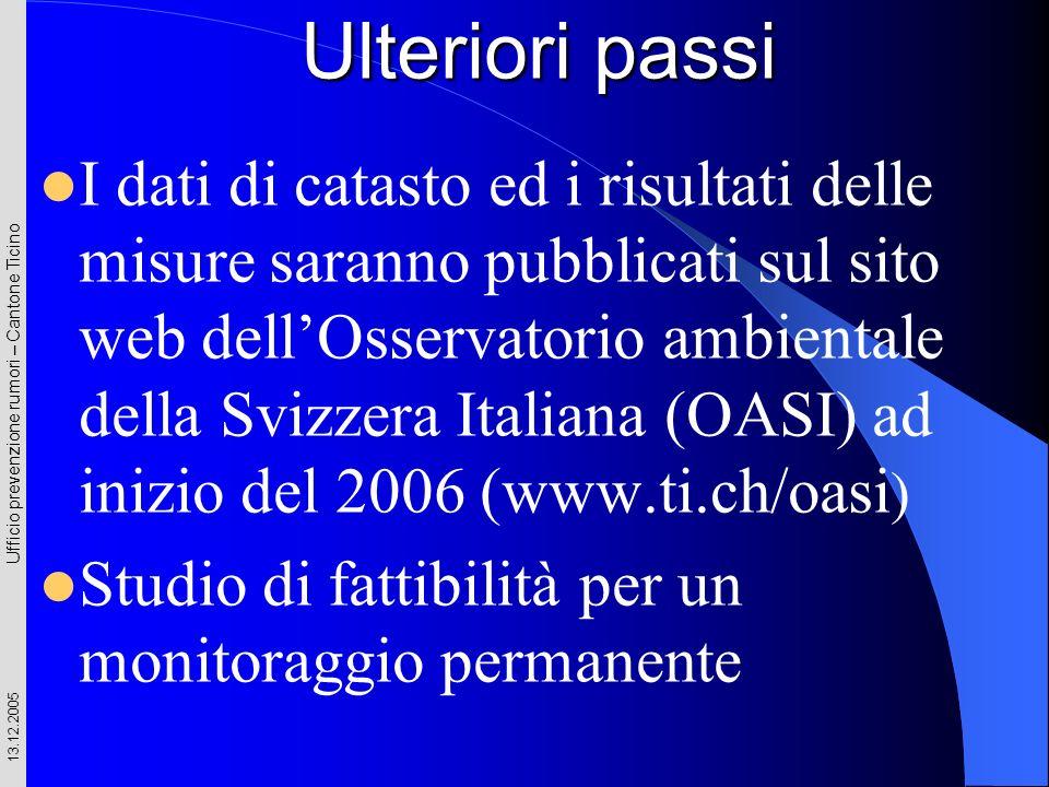Ufficio prevenzione rumori – Cantone Ticino 13.12.2005 Ulteriori passi I dati di catasto ed i risultati delle misure saranno pubblicati sul sito web d