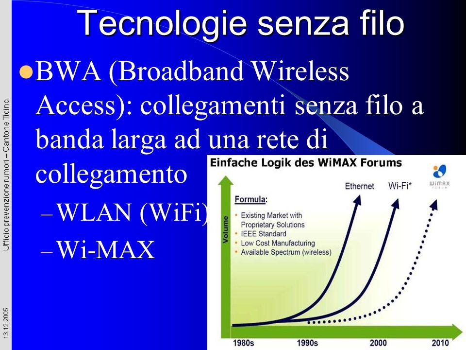 Ufficio prevenzione rumori – Cantone Ticino 13.12.2005 Tecnologie senza filo BWA (Broadband Wireless Access): collegamenti senza filo a banda larga ad