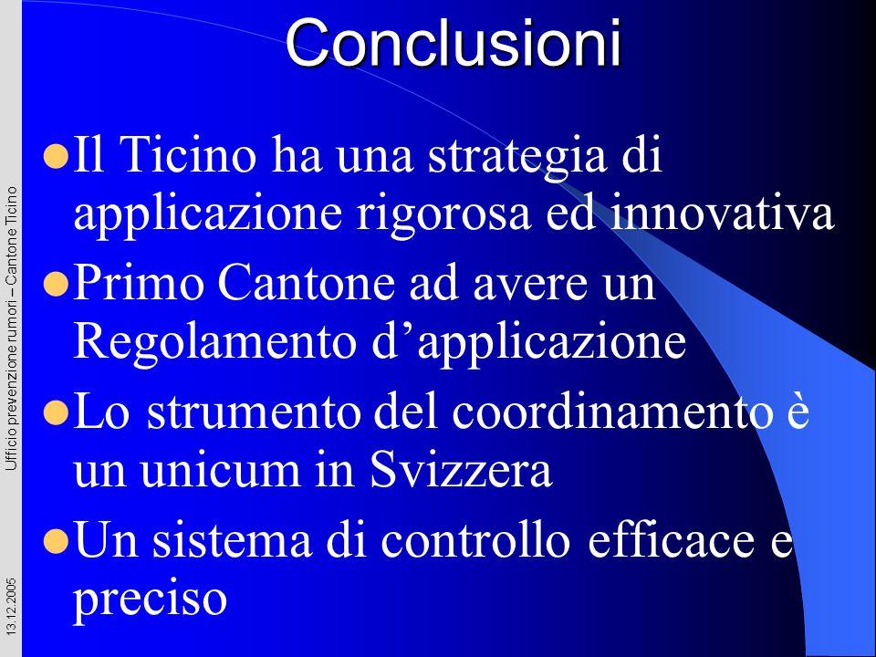 Ufficio prevenzione rumori – Cantone Ticino 13.12.2005 Conclusioni Il Ticino ha una strategia di applicazione rigorosa ed innovativa Primo Cantone ad