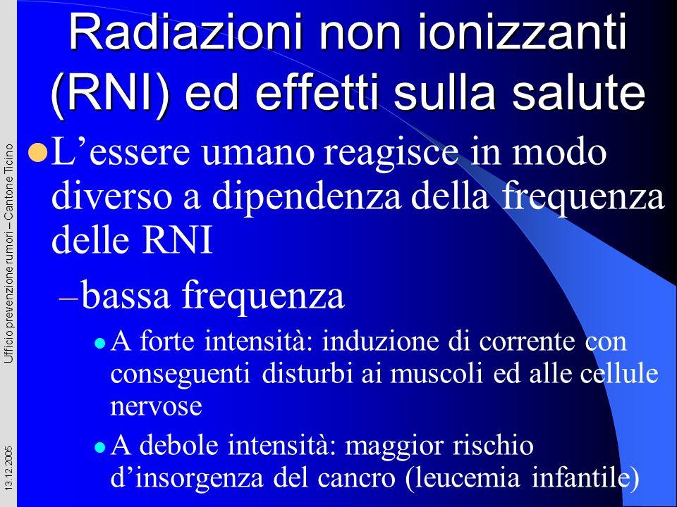 Ufficio prevenzione rumori – Cantone Ticino 13.12.2005 Radiazioni non ionizzanti (RNI) ed effetti sulla salute Lessere umano reagisce in modo diverso