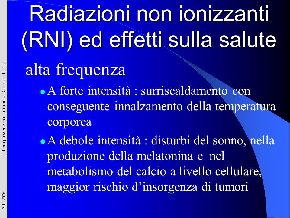 Ufficio prevenzione rumori – Cantone Ticino 13.12.2005 alta frequenza A forte intensità : surriscaldamento con conseguente innalzamento della temperat