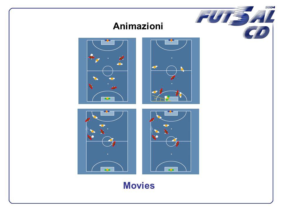 Animazioni Movies