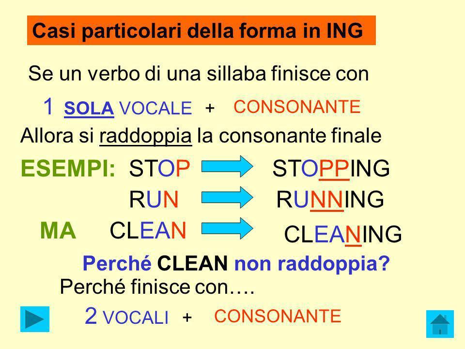 Se un verbo di una sillaba finisce con Allora si raddoppia la consonante finale ESEMPI:STOPSTOPPING RUNRUNRUNNING MACLEAN CLEANING CONSONANTE 1 SOLA V
