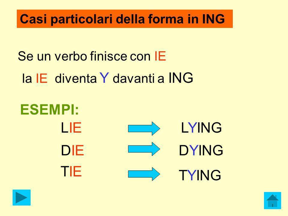 Se un verbo finisce con IE ESEMPI: LIELYING DIEDYING TIE TYING Casi particolari della forma in ING la IE diventa Y davanti a ING