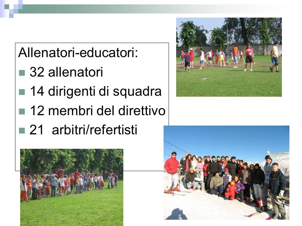 Allenatori-educatori: 32 allenatori 14 dirigenti di squadra 12 membri del direttivo 21 arbitri/refertisti