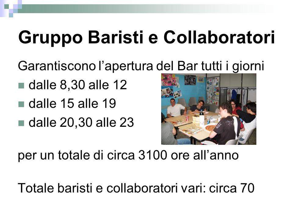 Gruppo Baristi e Collaboratori Garantiscono lapertura del Bar tutti i giorni dalle 8,30 alle 12 dalle 15 alle 19 dalle 20,30 alle 23 per un totale di circa 3100 ore allanno Totale baristi e collaboratori vari: circa 70