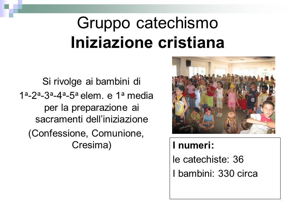 Gruppo catechismo Iniziazione cristiana Si rivolge ai bambini di 1 a -2 a -3 a -4 a -5 a elem.