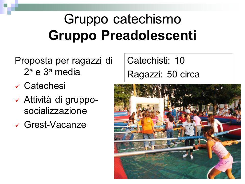 Gruppo catechismo Gruppo Preadolescenti Proposta per ragazzi di 2 a e 3 a media Catechesi Attività di gruppo- socializzazione Grest-Vacanze Catechisti: 10 Ragazzi: 50 circa