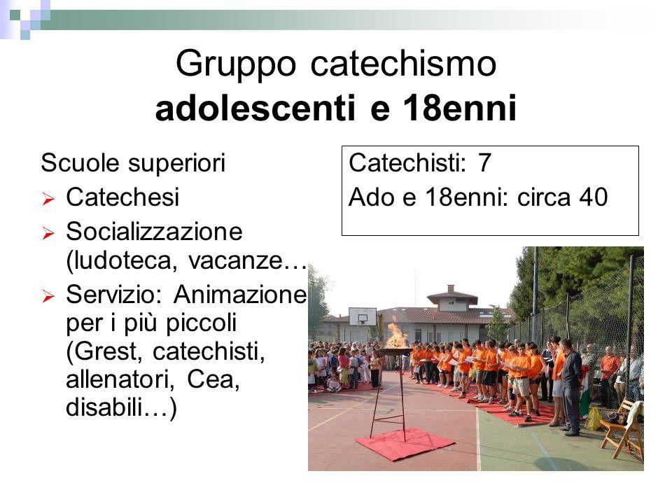 Gruppo catechismo adolescenti e 18enni Scuole superiori Catechesi Socializzazione (ludoteca, vacanze…) Servizio: Animazione per i più piccoli (Grest,