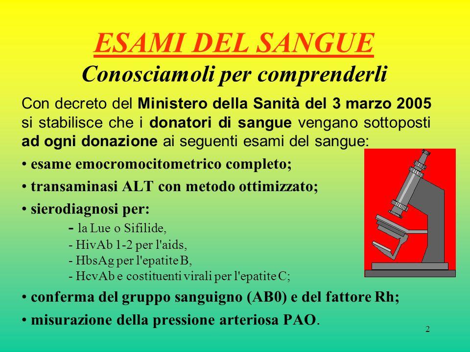 2 ESAMI DEL SANGUE Conosciamoli per comprenderli Con decreto del Ministero della Sanità del 3 marzo 2005 si stabilisce che i donatori di sangue vengano sottoposti ad ogni donazione ai seguenti esami del sangue: esame emocromocitometrico completo; transaminasi ALT con metodo ottimizzato; sierodiagnosi per: - la Lue o Sifilide, - HivAb 1-2 per l aids, - HbsAg per l epatite B, - HcvAb e costituenti virali per l epatite C; conferma del gruppo sanguigno (AB0) e del fattore Rh; misurazione della pressione arteriosa PAO.