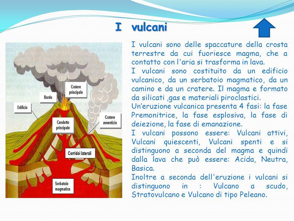 I vulcani I vulcani sono delle spaccature della crosta terrestre da cui fuoriesce magma, che a contatto con l'aria si trasforma in lava. I vulcani son