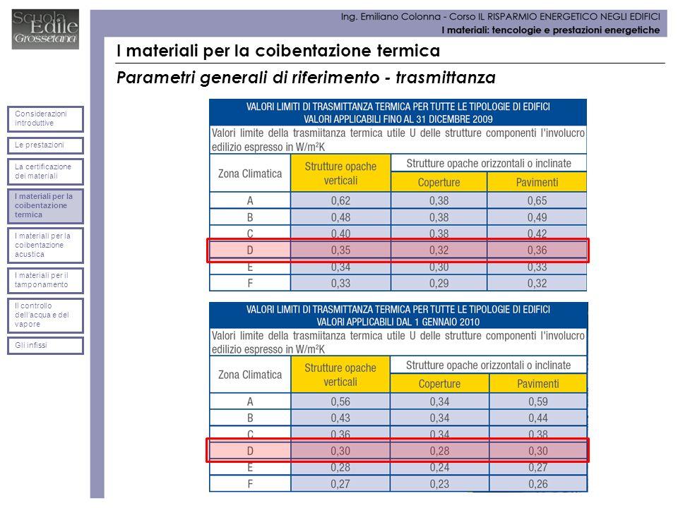 I materiali per la coibentazione termica Parametri generali di riferimento - trasmittanza Le prestazioni Considerazioni introduttive La certificazione