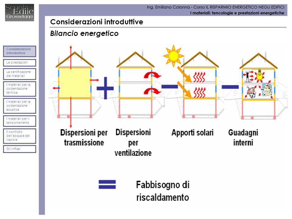 Considerazioni introduttive Le prestazioni Considerazioni introduttive Bilancio energetico La certificazione dei materiali I materiali per la coibenta