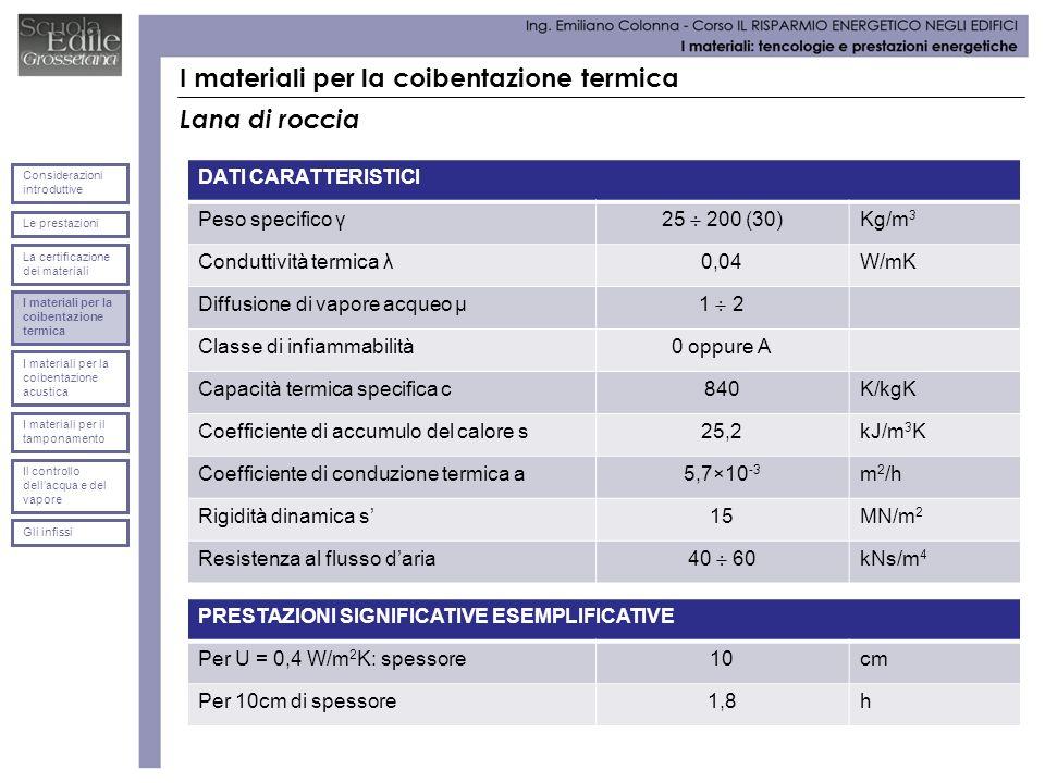 I materiali per la coibentazione termica Lana di roccia DATI CARATTERISTICI Peso specifico γ 25 200 (30) Kg/m 3 Conduttività termica λ0,04W/mK Diffusi