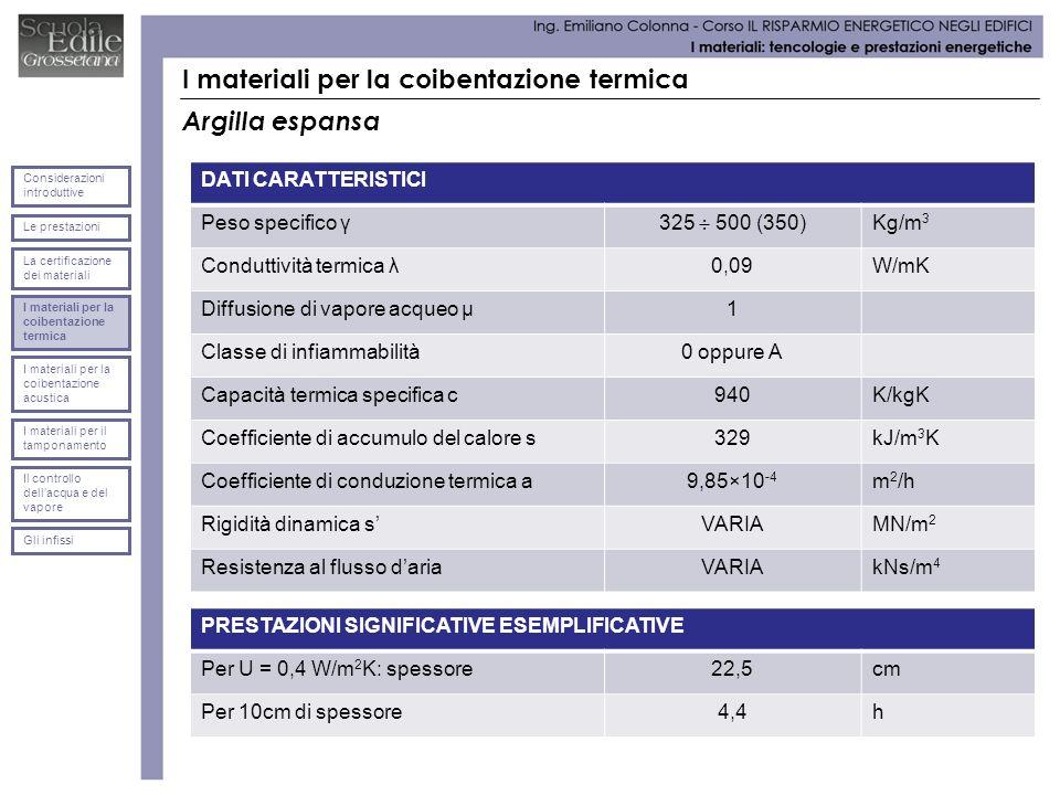 I materiali per la coibentazione termica Argilla espansa DATI CARATTERISTICI Peso specifico γ 325 500 (350) Kg/m 3 Conduttività termica λ0,09W/mK Diff