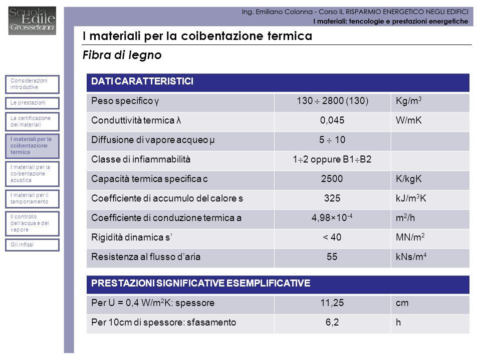 I materiali per la coibentazione termica Fibra di legno DATI CARATTERISTICI Peso specifico γ 130 2800 (130) Kg/m 3 Conduttività termica λ0,045W/mK Dif