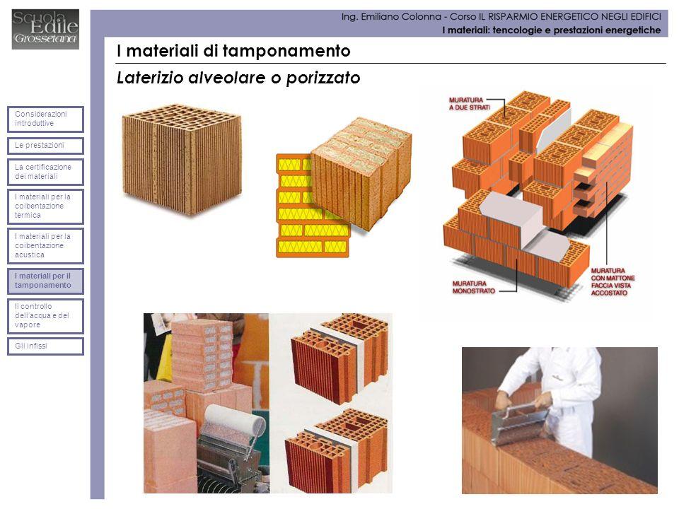 I materiali di tamponamento Laterizio alveolare o porizzato Le prestazioni Considerazioni introduttive La certificazione dei materiali I materiali per