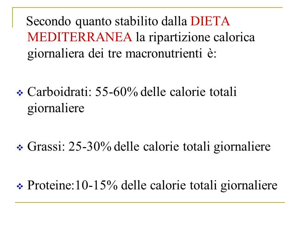 Secondo quanto stabilito dalla DIETA MEDITERRANEA la ripartizione calorica giornaliera dei tre macronutrienti è: Carboidrati: 55-60% delle calorie totali giornaliere Grassi: 25-30% delle calorie totali giornaliere Proteine:10-15% delle calorie totali giornaliere