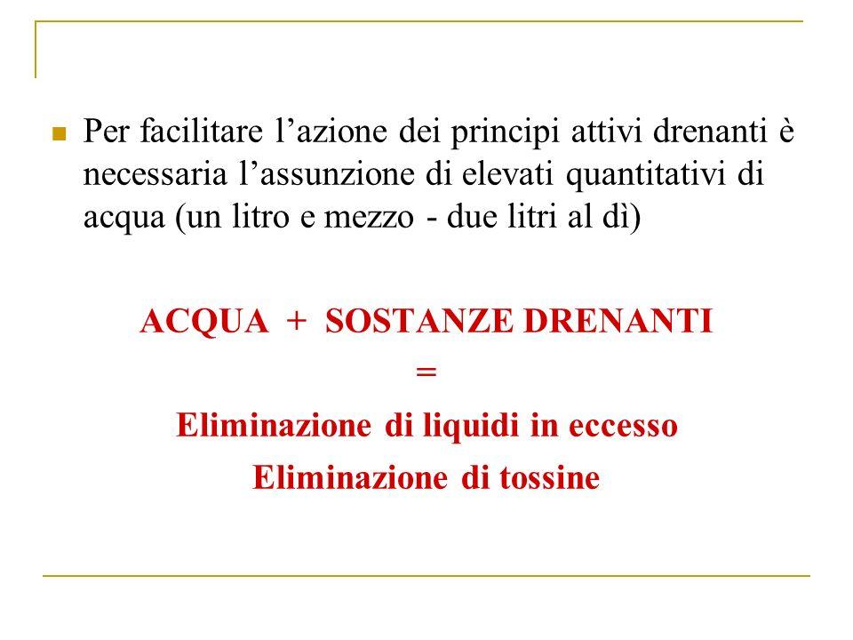 Per facilitare lazione dei principi attivi drenanti è necessaria lassunzione di elevati quantitativi di acqua (un litro e mezzo - due litri al dì) ACQUA + SOSTANZE DRENANTI = Eliminazione di liquidi in eccesso Eliminazione di tossine