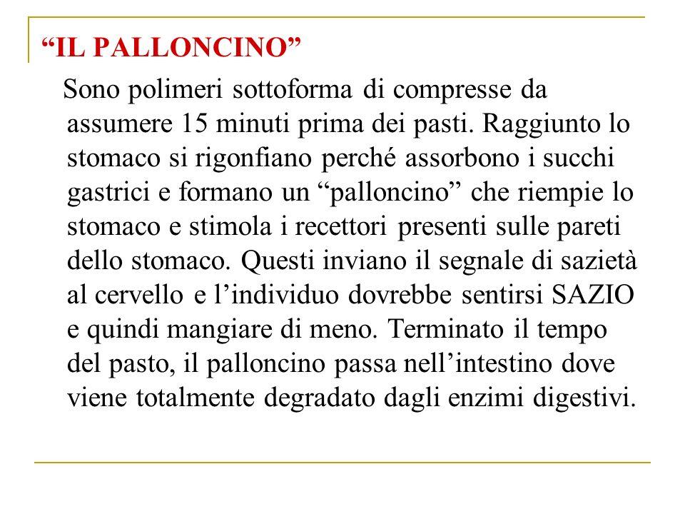 IL PALLONCINO Sono polimeri sottoforma di compresse da assumere 15 minuti prima dei pasti.