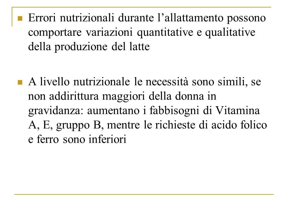 Errori nutrizionali durante lallattamento possono comportare variazioni quantitative e qualitative della produzione del latte A livello nutrizionale le necessità sono simili, se non addirittura maggiori della donna in gravidanza: aumentano i fabbisogni di Vitamina A, E, gruppo B, mentre le richieste di acido folico e ferro sono inferiori