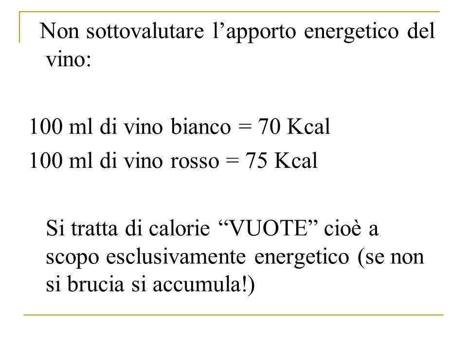 Non sottovalutare lapporto energetico del vino: 100 ml di vino bianco = 70 Kcal 100 ml di vino rosso = 75 Kcal Si tratta di calorie VUOTE cioè a scopo esclusivamente energetico (se non si brucia si accumula!)