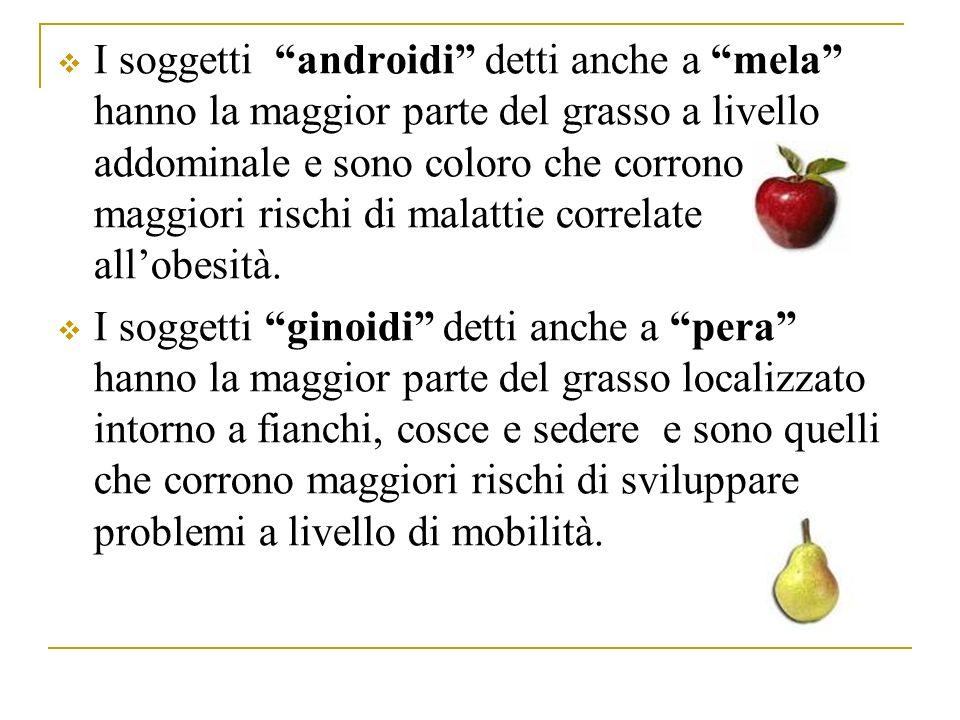 I soggetti androidi detti anche a mela hanno la maggior parte del grasso a livello addominale e sono coloro che corrono maggiori rischi di malattie correlate allobesità.