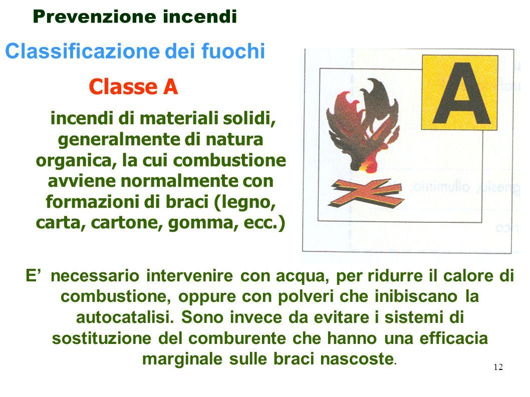 12 Prevenzione incendi incendi di materiali solidi, generalmente di natura organica, la cui combustione avviene normalmente con formazioni di braci (l
