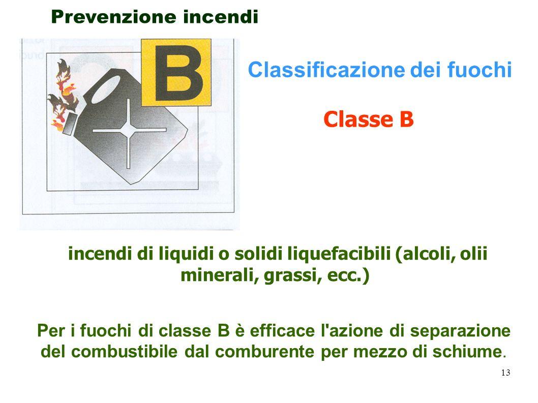 13 Prevenzione incendi incendi di liquidi o solidi liquefacibili (alcoli, olii minerali, grassi, ecc.) Classificazione dei fuochi Per i fuochi di clas
