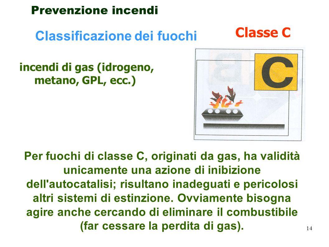 14 Prevenzione incendi incendi di gas (idrogeno, metano, GPL, ecc.) Classificazione dei fuochi Per fuochi di classe C, originati da gas, ha validità u