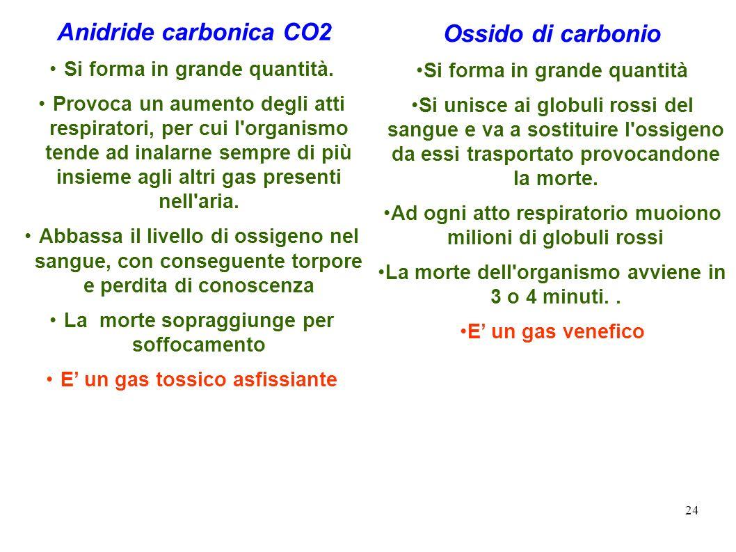 24 Ossido di carbonio Si forma in grande quantità Si unisce ai globuli rossi del sangue e va a sostituire l'ossigeno da essi trasportato provocandone