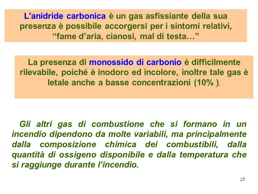 25 L'anidride carbonica è un gas asfissiante della sua presenza è possibile accorgersi per i sintomi relativi, fame daria, cianosi, mal di testa… La p