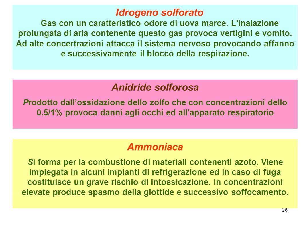 26 Idrogeno solforato Gas con un caratteristico odore di uova marce. L'inalazione prolungata di aria contenente questo gas provoca vertigini e vomito.