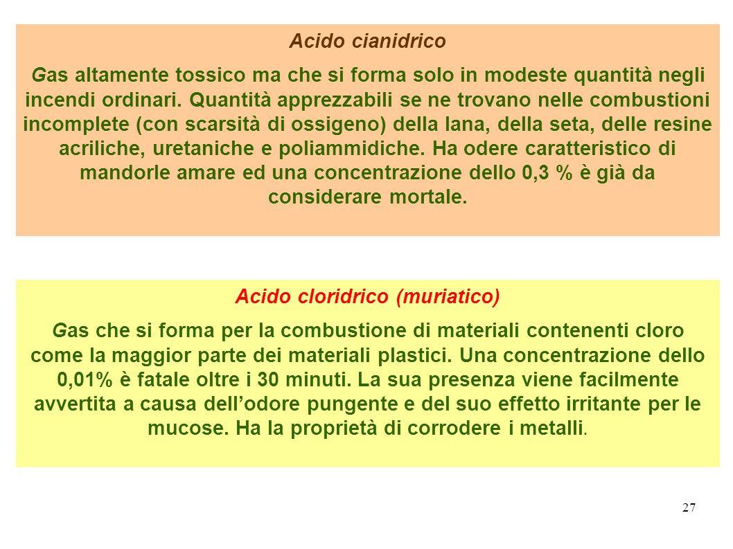 27 Acido cianidrico Gas altamente tossico ma che si forma solo in modeste quantità negli incendi ordinari. Quantità apprezzabili se ne trovano nelle c