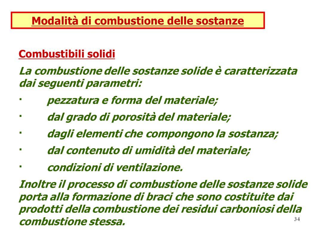 34 Combustibili solidi La combustione delle sostanze solide è caratterizzata dai seguenti parametri: · pezzatura e forma del materiale; · dal grado di