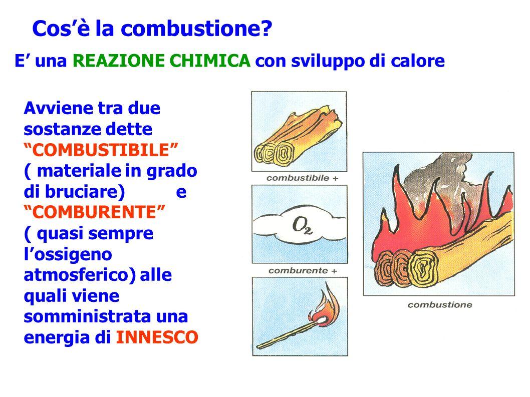 Cosè la combustione? E una REAZIONE CHIMICA con sviluppo di calore Avviene tra due sostanze dette COMBUSTIBILE ( materiale in grado di bruciare) e COM