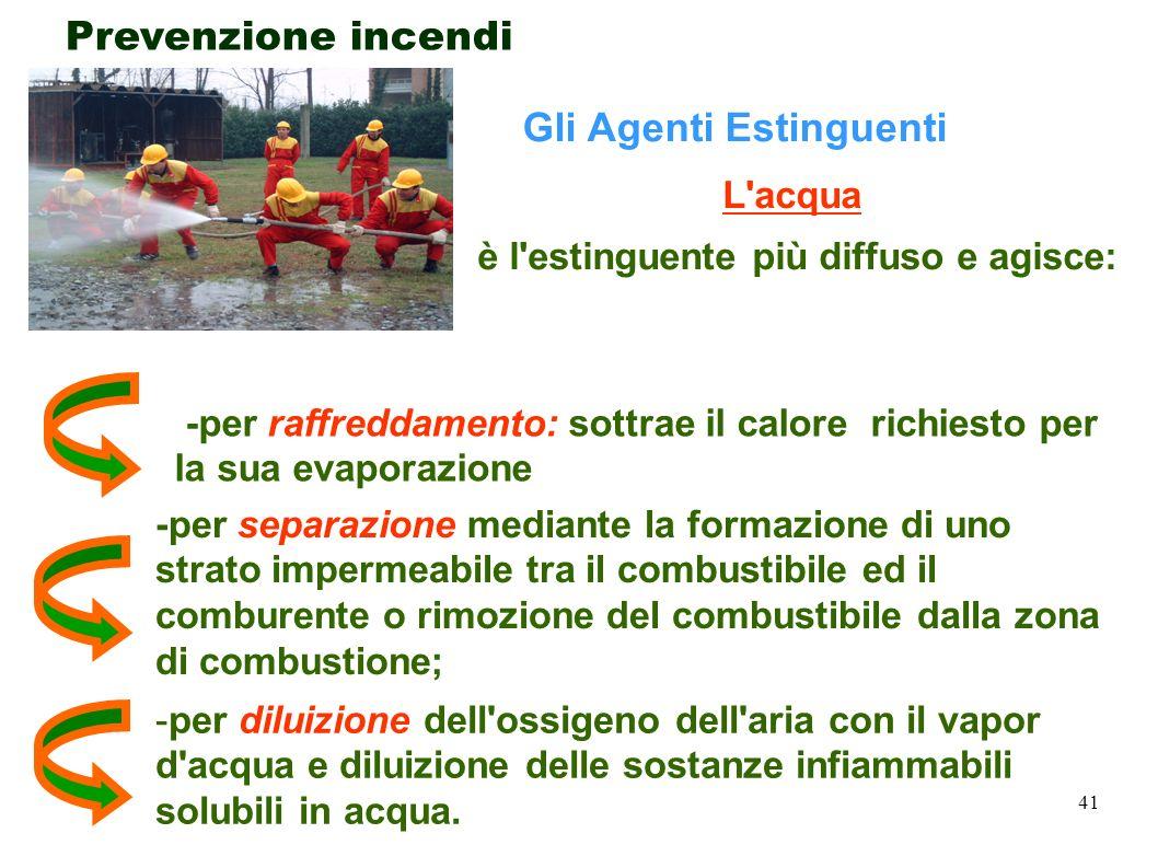 41 Prevenzione incendi Gli Agenti Estinguenti -per raffreddamento: sottrae il calore richiesto per la sua evaporazione L'acqua è l'estinguente più dif