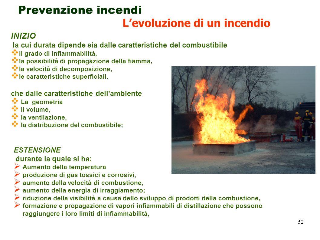 52 Prevenzione incendi ESTENSIONE durante la quale si ha: Aumento della temperatura produzione di gas tossici e corrosivi, aumento della velocità di c