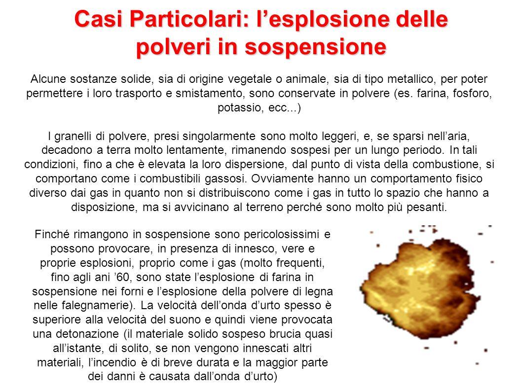 Casi Particolari: lesplosione delle polveri in sospensione Alcune sostanze solide, sia di origine vegetale o animale, sia di tipo metallico, per poter