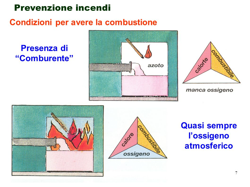 7 Prevenzione incendi Condizioni per avere la combustione Presenza di Comburente Quasi sempre lossigeno atmosferico
